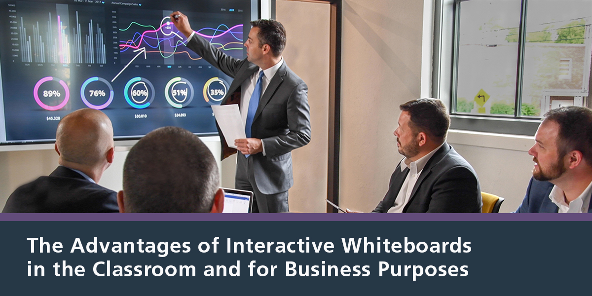 Advantages of Interactive Whiteboards in the Classroom and for Business Purposes-1200x600[1]