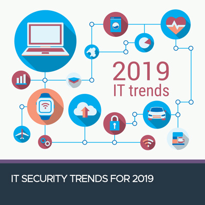 IT-Security-Trends-for-2019-400x400